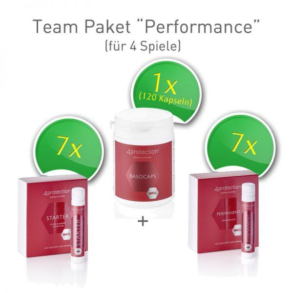Team Paket Performance